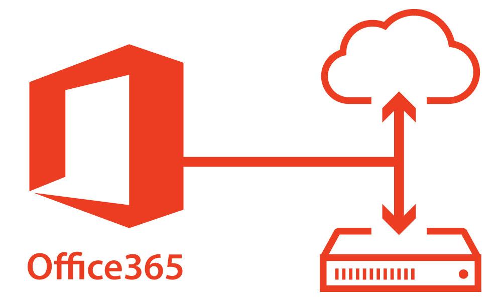 Office 365 backups